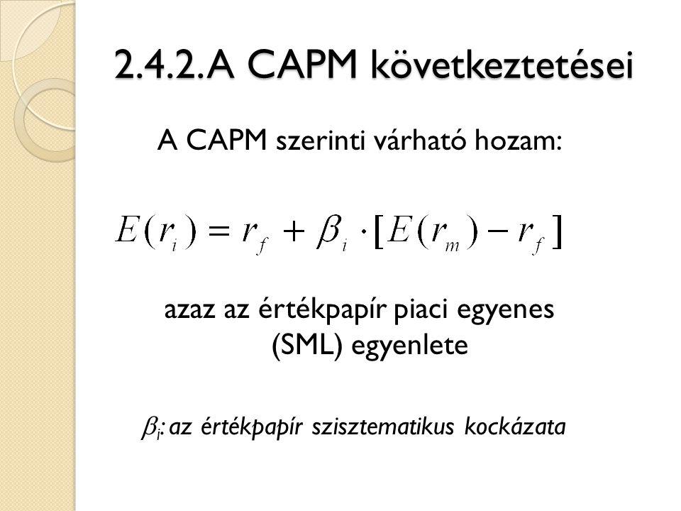 2.4.2. A CAPM következtetései