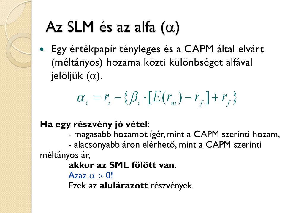 Az SLM és az alfa () Egy értékpapír tényleges és a CAPM által elvárt (méltányos) hozama közti különbséget alfával jelöljük ().