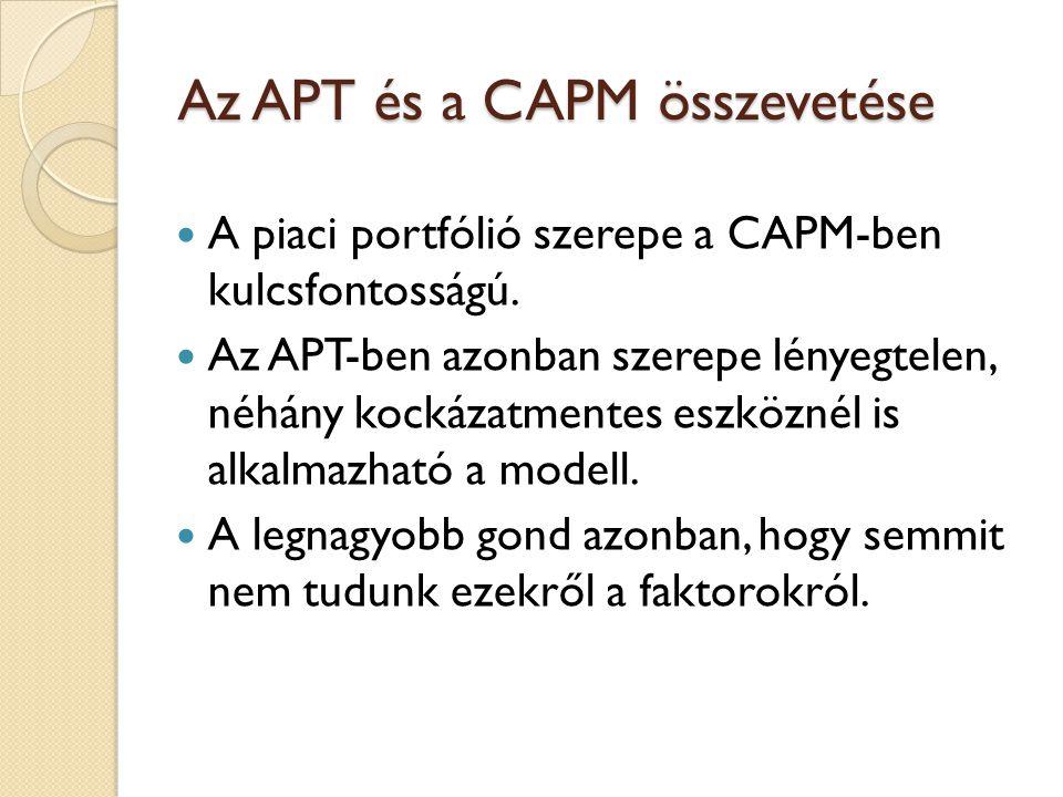 Az APT és a CAPM összevetése