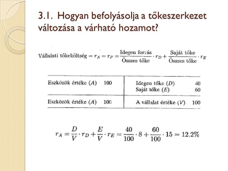 3.1. Hogyan befolyásolja a tőkeszerkezet változása a várható hozamot