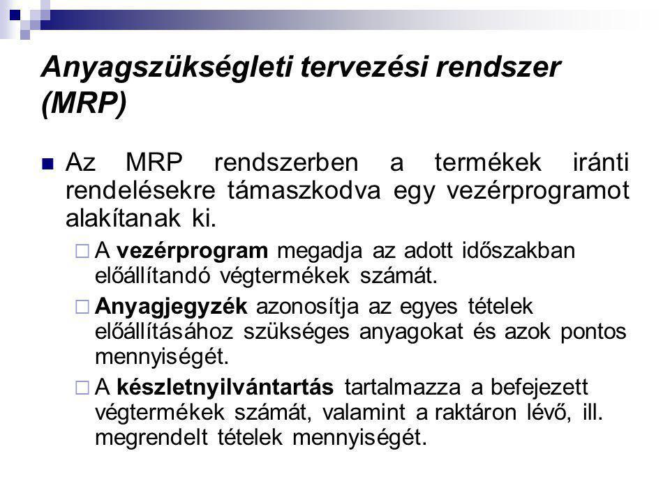 Anyagszükségleti tervezési rendszer (MRP)