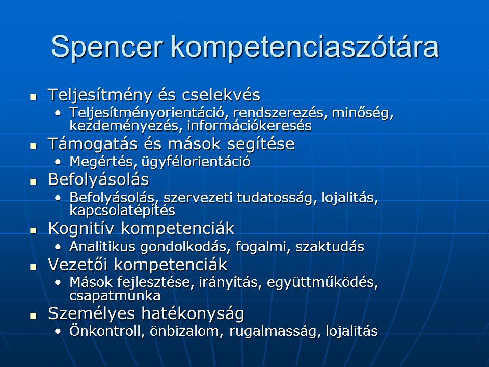 Spencer kompetenciaszótára