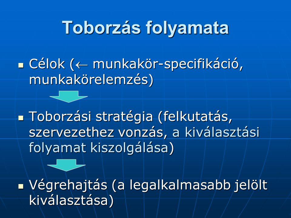 Toborzás folyamata Célok ( munkakör-specifikáció, munkakörelemzés)