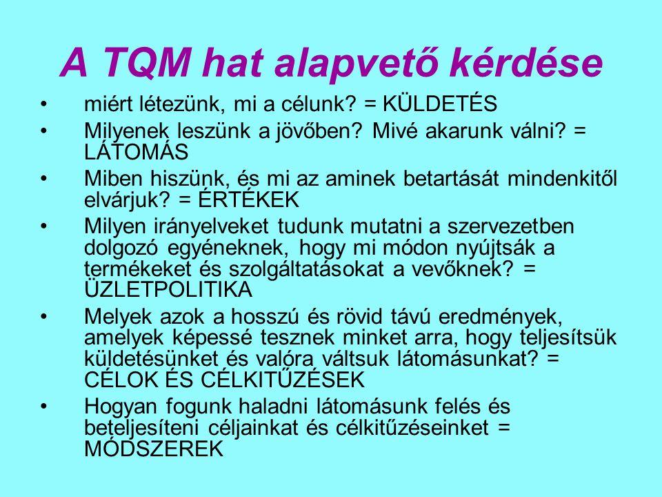 A TQM hat alapvető kérdése