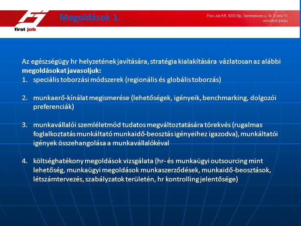 Megoldások 1. Az egészségügy hr helyzetének javítására, stratégia kialakítására vázlatosan az alábbi megoldásokat javasoljuk: