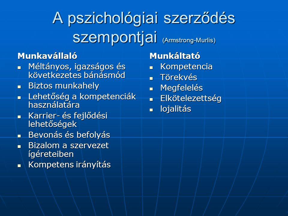 A pszichológiai szerződés szempontjai (Armstrong-Murlis)