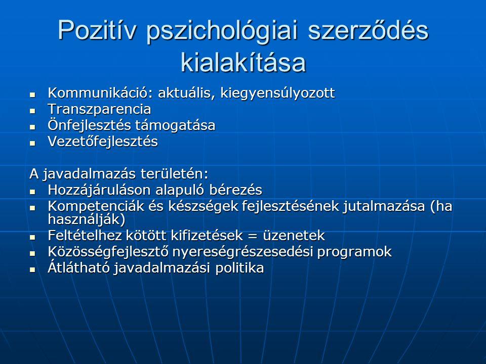 Pozitív pszichológiai szerződés kialakítása
