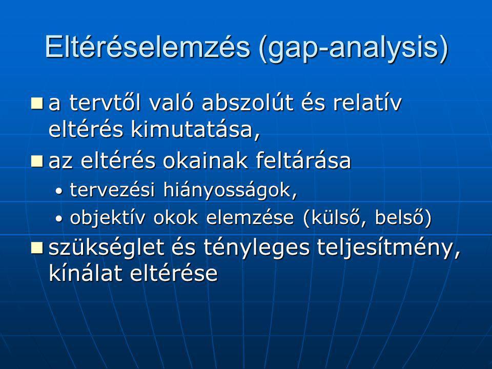 Eltéréselemzés (gap-analysis)