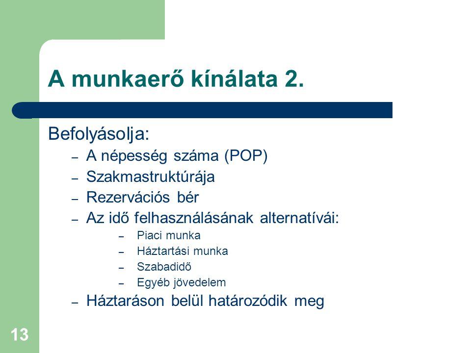 A munkaerő kínálata 2. Befolyásolja: A népesség száma (POP)