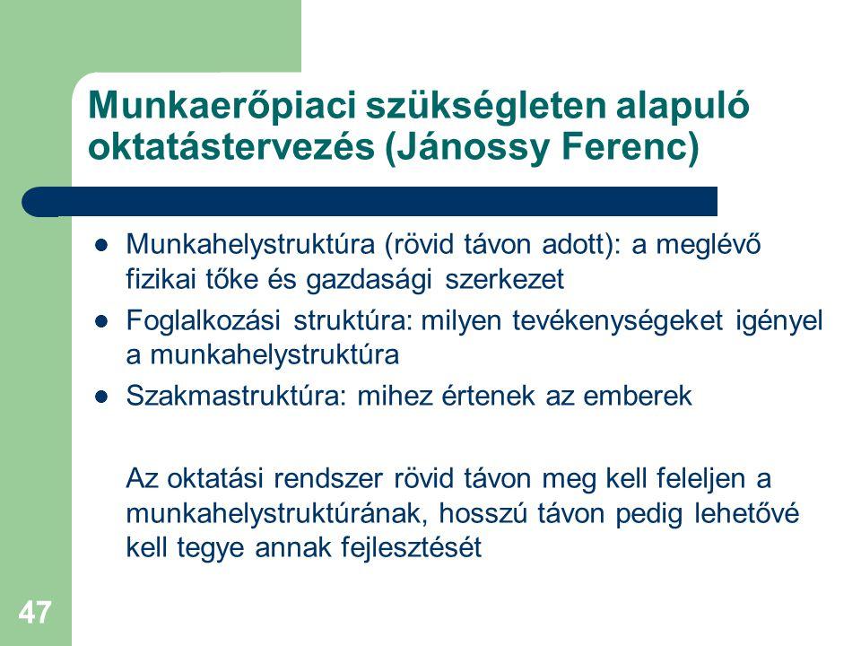 Munkaerőpiaci szükségleten alapuló oktatástervezés (Jánossy Ferenc)