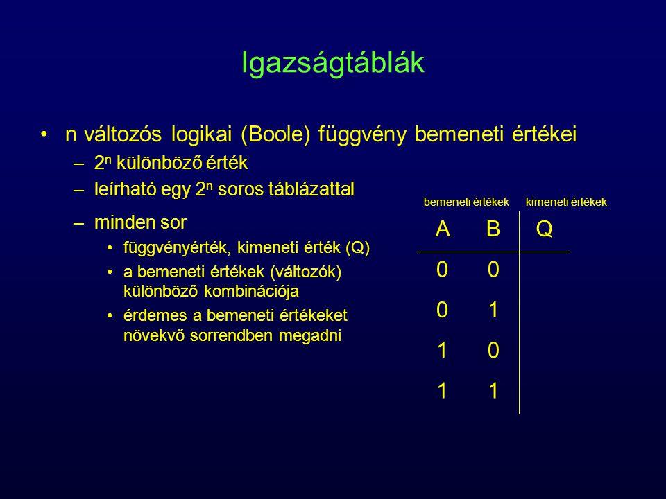 Igazságtáblák n változós logikai (Boole) függvény bemeneti értékei A B