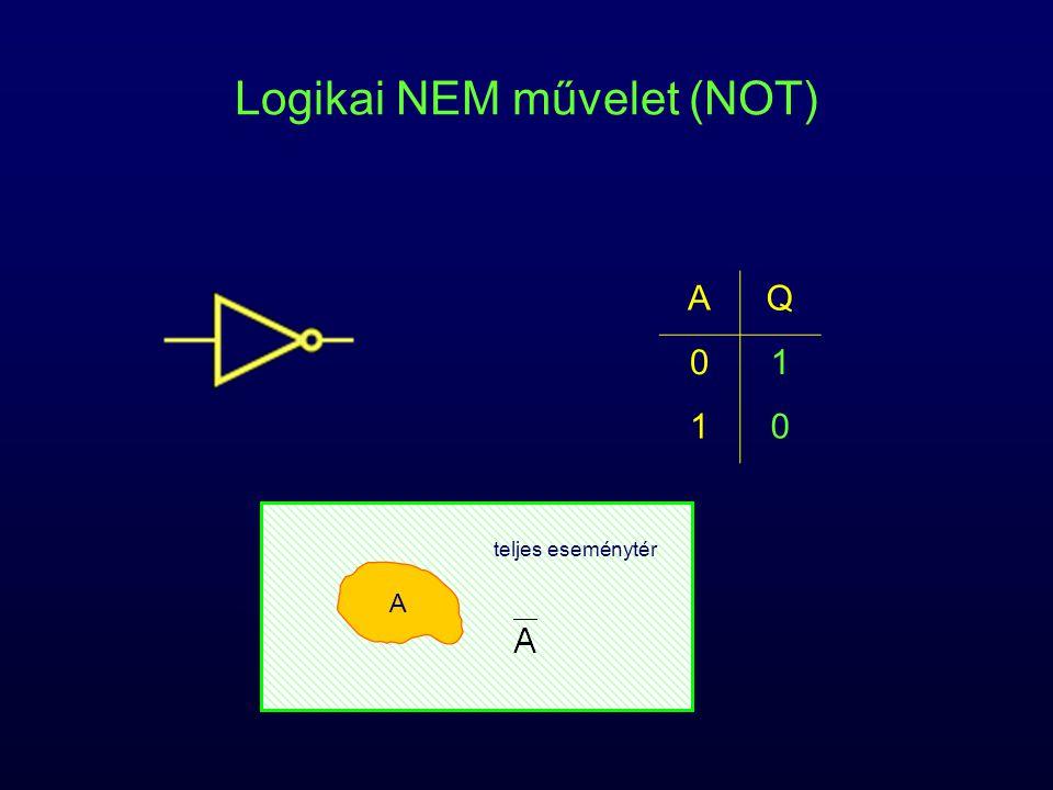 Logikai NEM művelet (NOT)