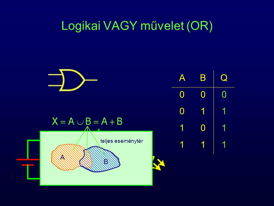 Logikai VAGY művelet (OR)