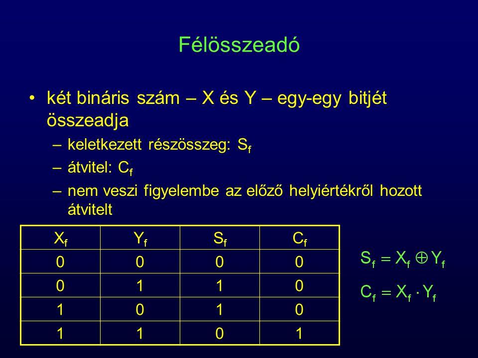 Félösszeadó két bináris szám – X és Y – egy-egy bitjét összeadja
