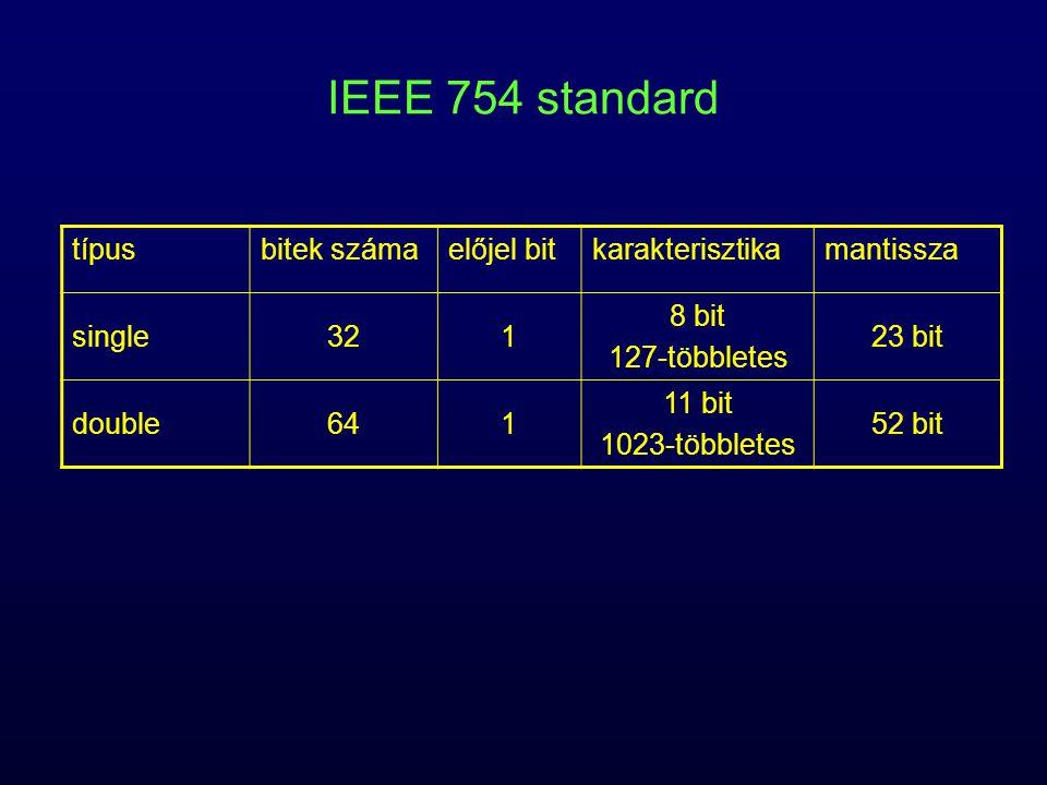 IEEE 754 standard típus bitek száma előjel bit karakterisztika