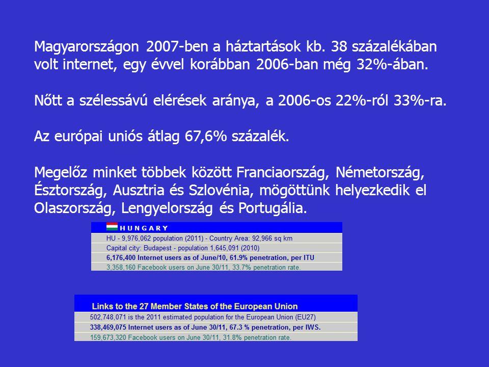 Magyarországon 2007-ben a háztartások kb