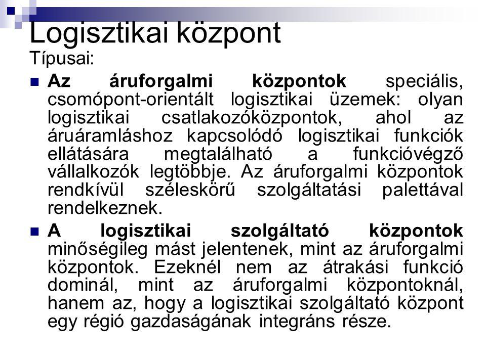 Logisztikai központ Típusai: