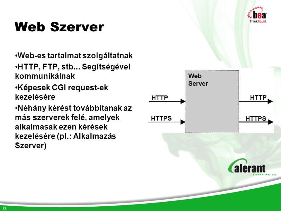 Web Szerver Web-es tartalmat szolgáltatnak