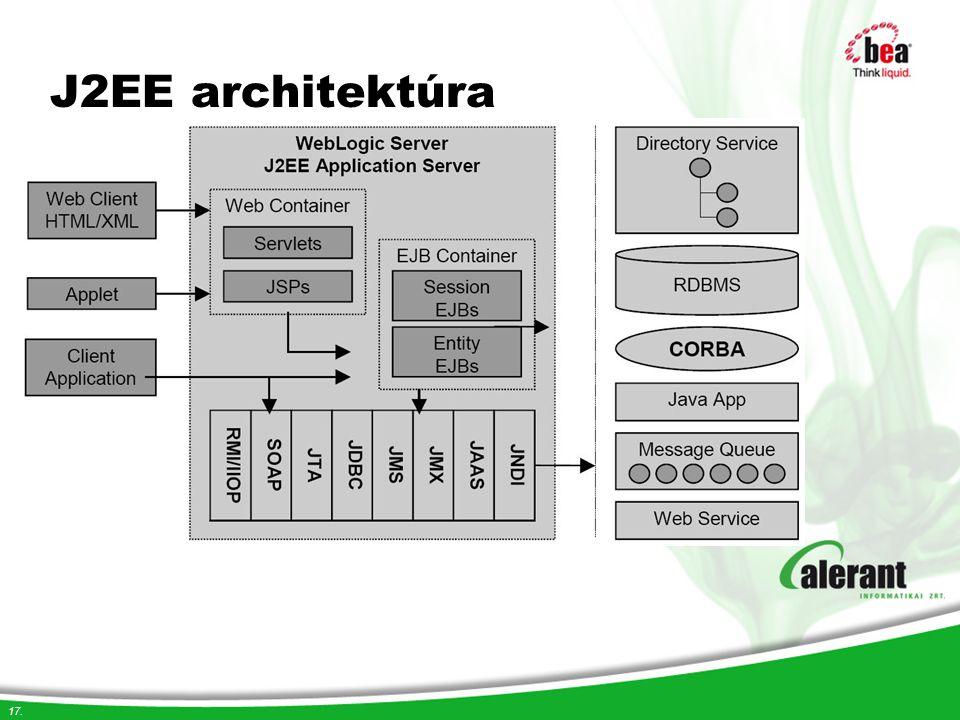 J2EE architektúra