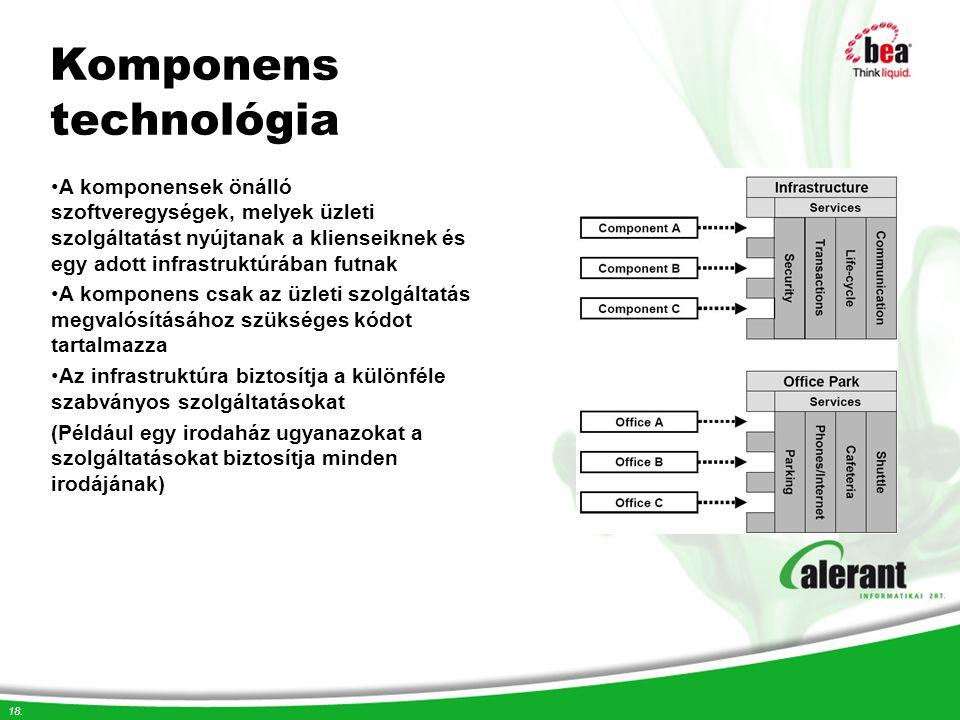Komponens technológia