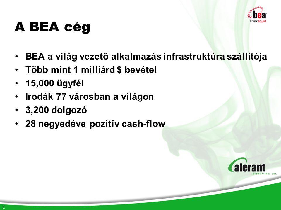 A BEA cég BEA a világ vezető alkalmazás infrastruktúra szállítója