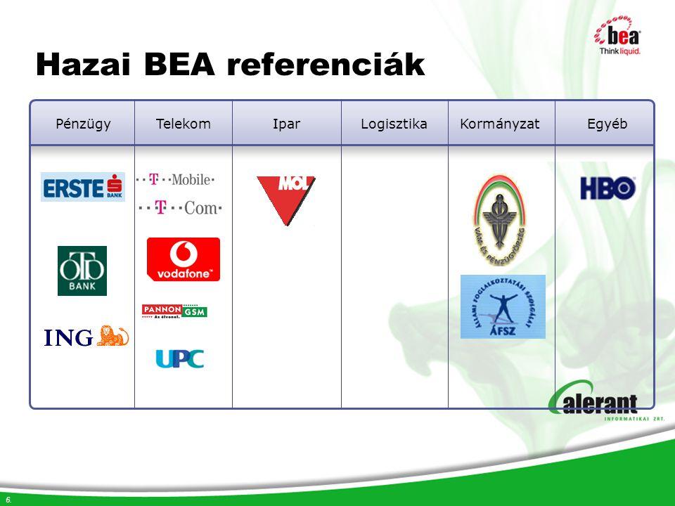 Hazai BEA referenciák Pénzügy Telekom Ipar Logisztika Kormányzat Egyéb