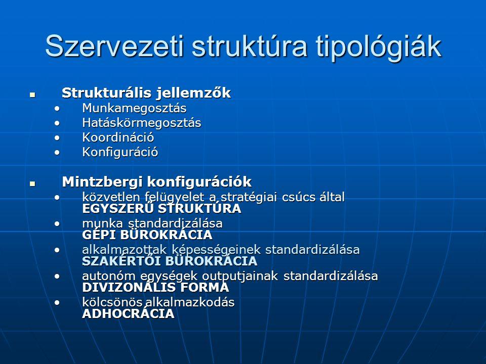 Szervezeti struktúra tipológiák