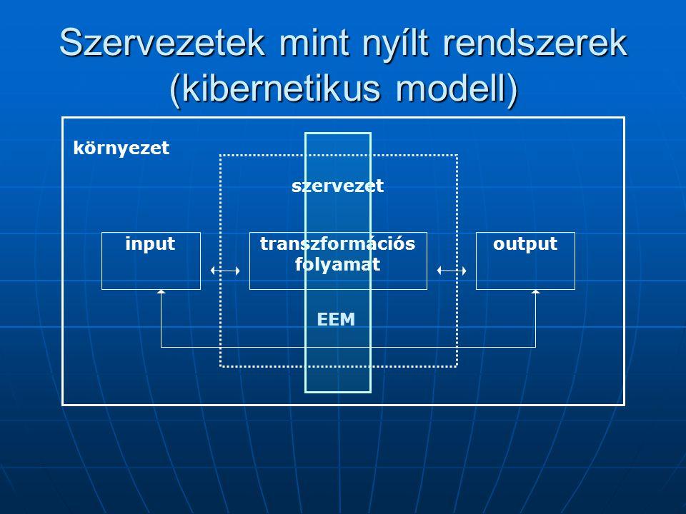 Szervezetek mint nyílt rendszerek (kibernetikus modell)