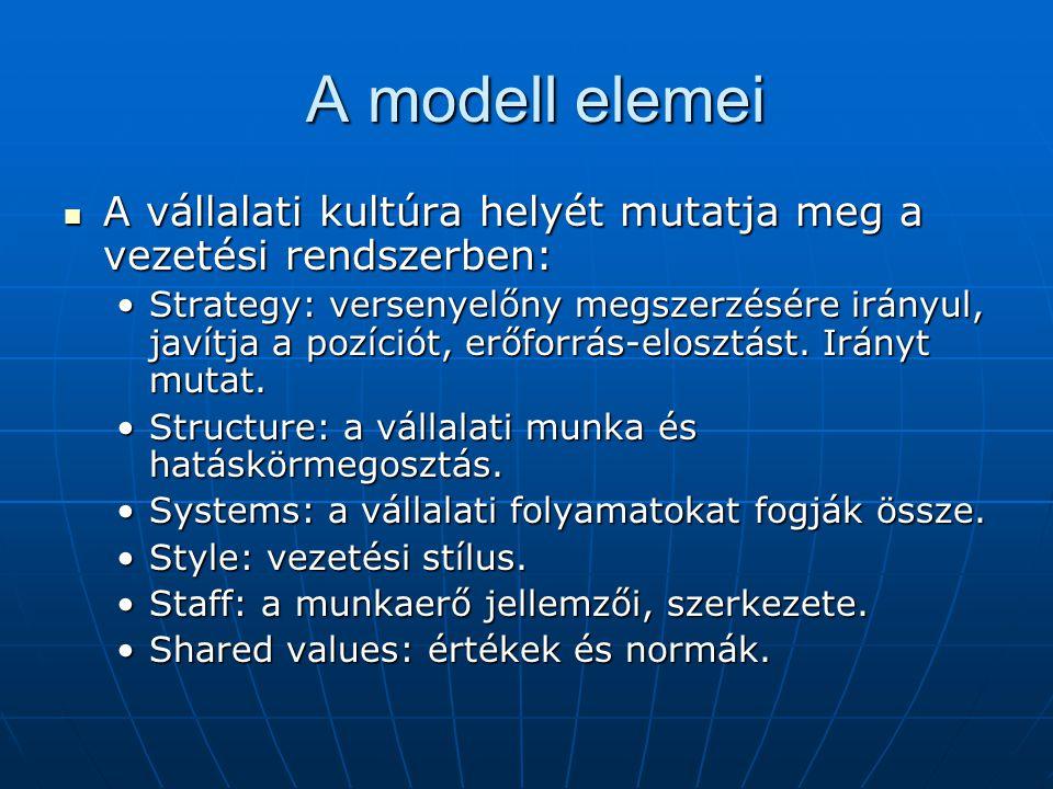 A modell elemei A vállalati kultúra helyét mutatja meg a vezetési rendszerben: