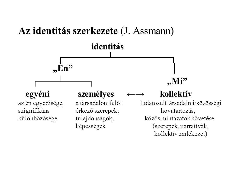 Az identitás szerkezete (J. Assmann)