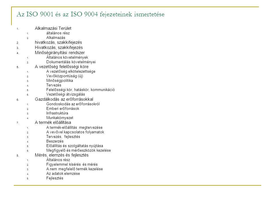 Az ISO 9001 és az ISO 9004 fejezeteinek ismertetése