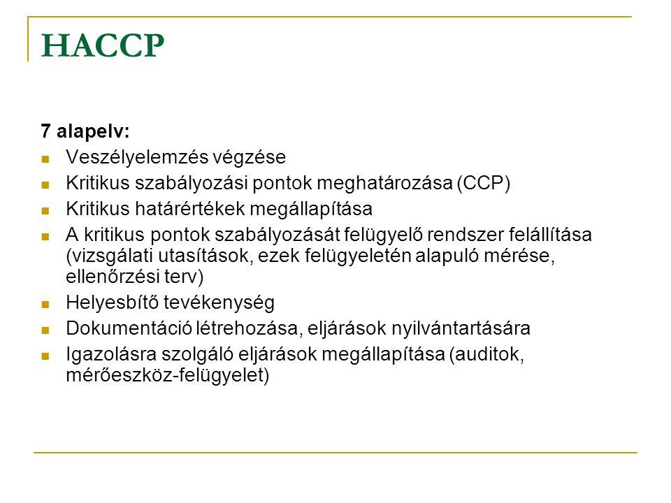 HACCP 7 alapelv: Veszélyelemzés végzése