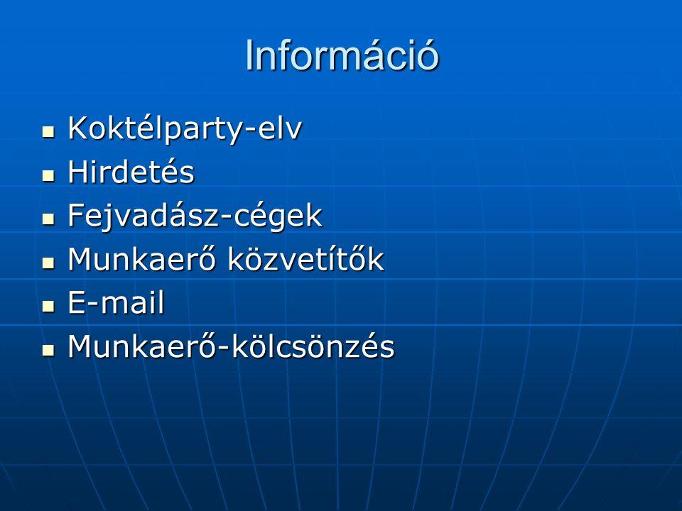 Információ Koktélparty-elv Hirdetés Fejvadász-cégek