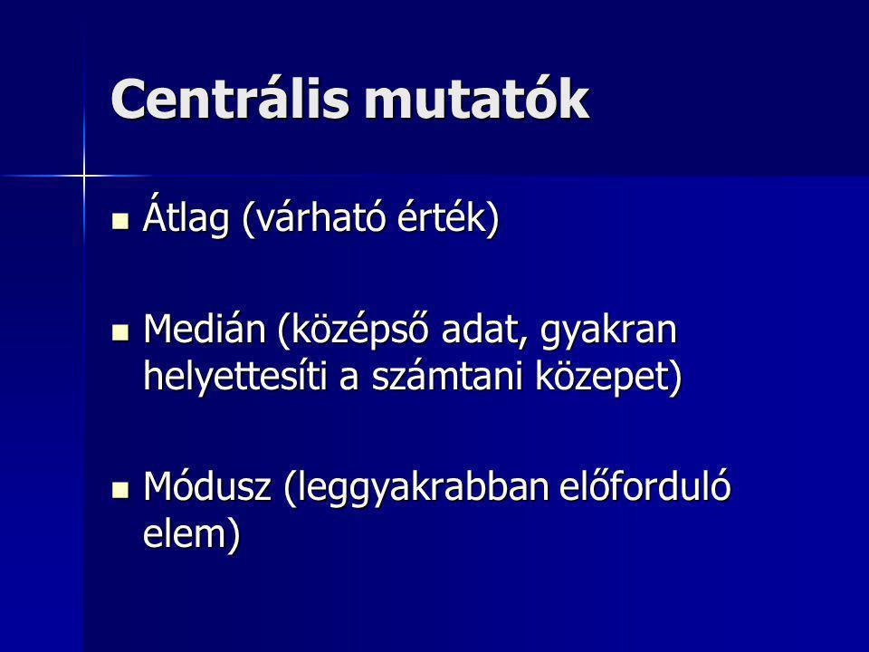 Centrális mutatók Átlag (várható érték)