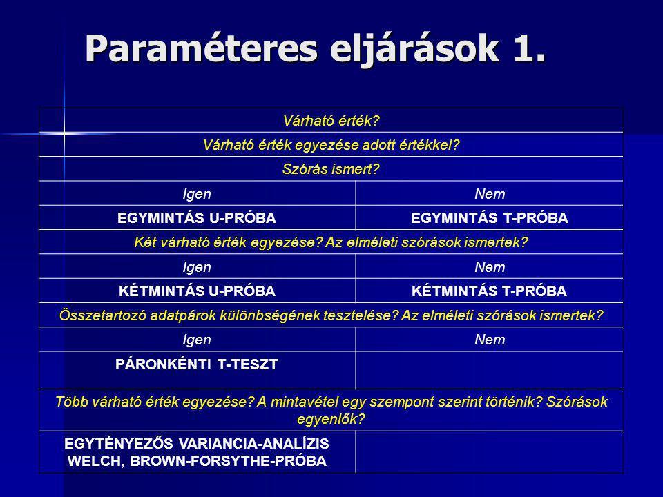 Paraméteres eljárások 1.