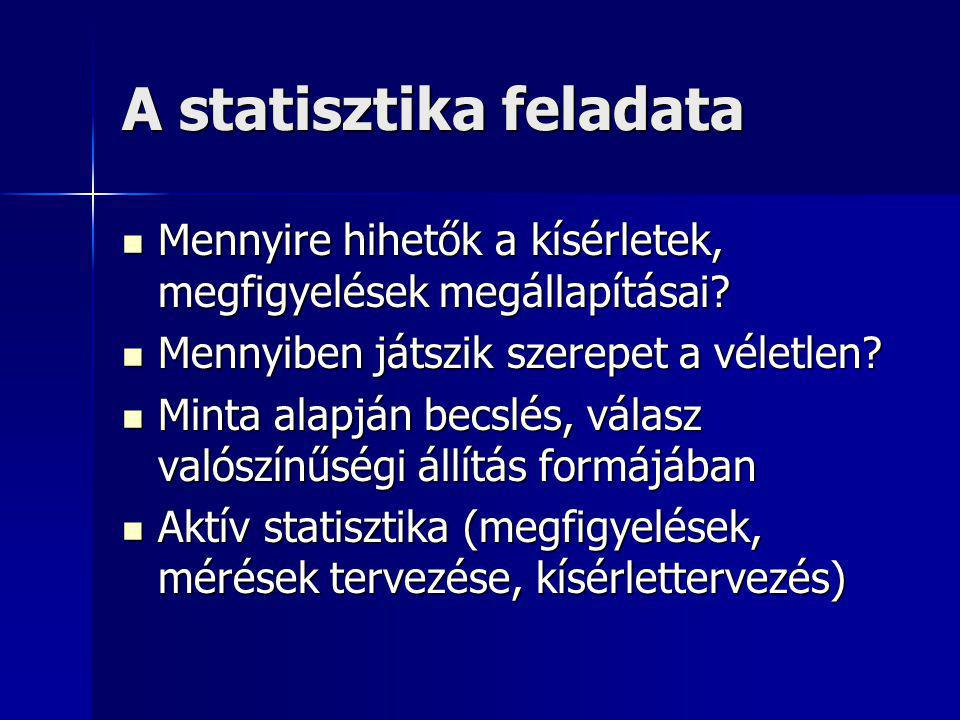 A statisztika feladata
