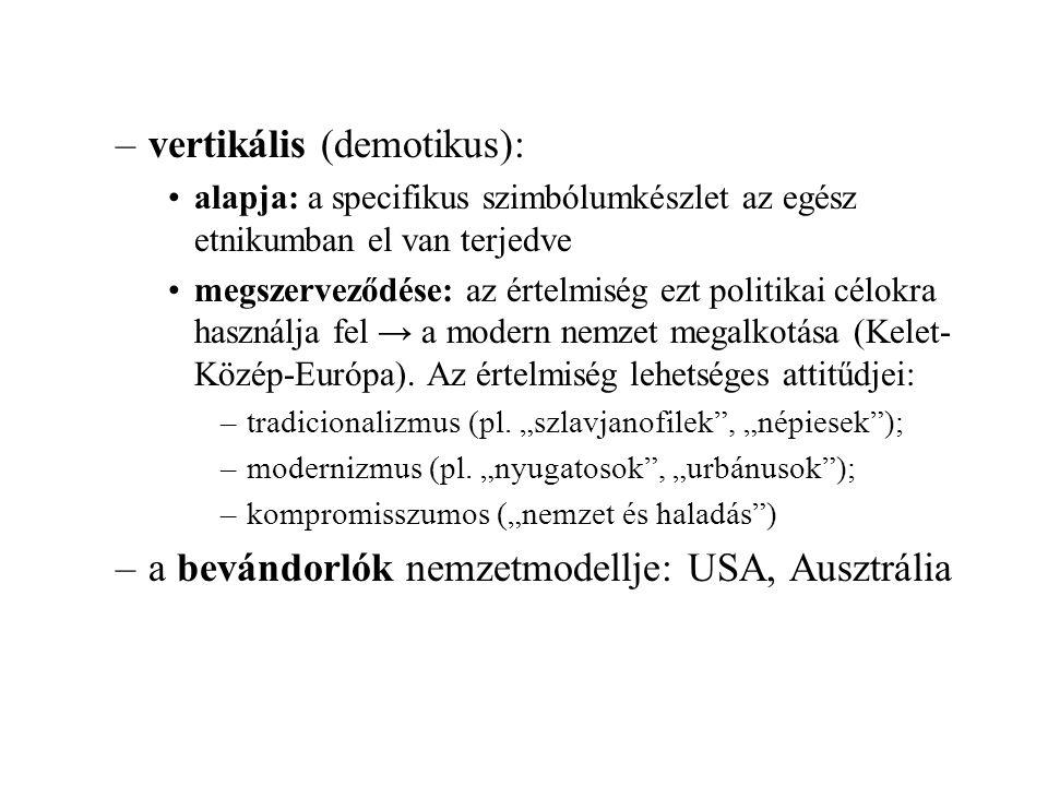 vertikális (demotikus):