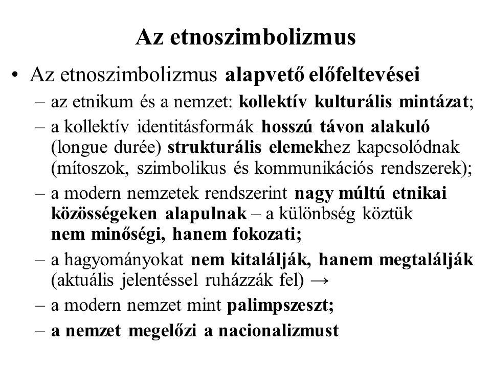 Az etnoszimbolizmus Az etnoszimbolizmus alapvető előfeltevései