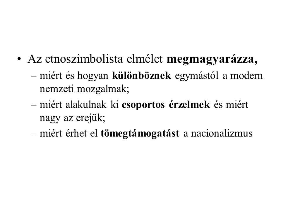 Az etnoszimbolista elmélet megmagyarázza,