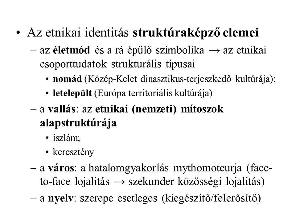 Az etnikai identitás struktúraképző elemei