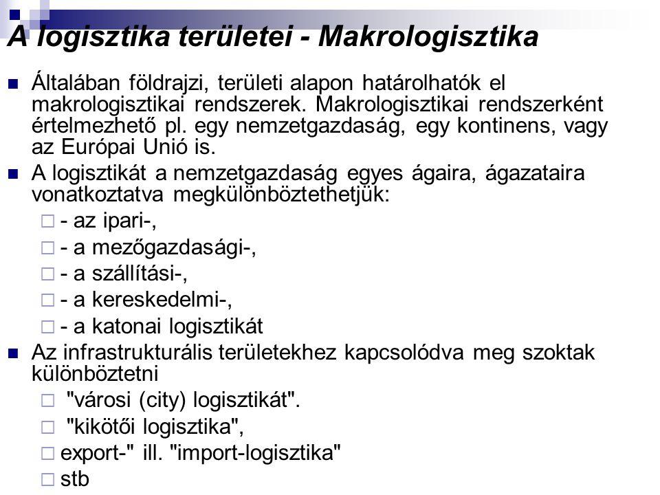 A logisztika területei - Makrologisztika