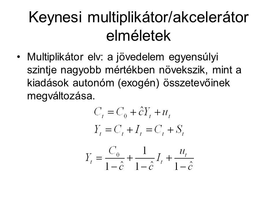 Keynesi multiplikátor/akcelerátor elméletek
