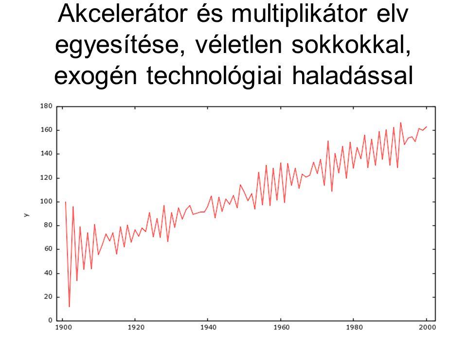 Akcelerátor és multiplikátor elv egyesítése, véletlen sokkokkal, exogén technológiai haladással