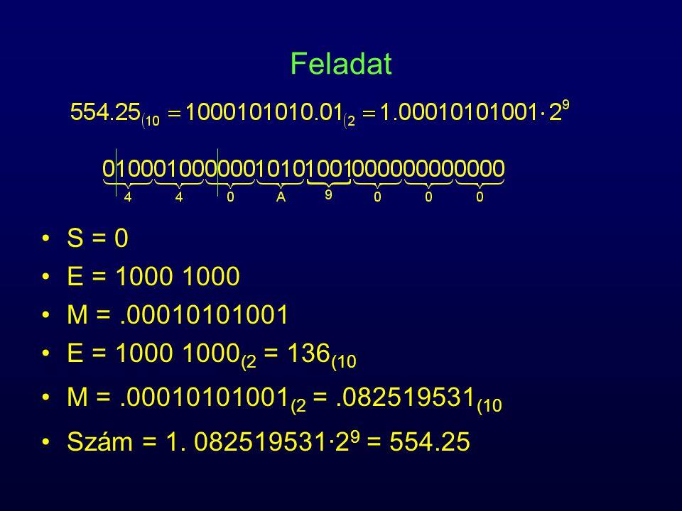 Feladat S = 0. E = 1000 1000. M = .00010101001. E = 1000 1000(2 = 136(10. M = .00010101001(2 = .082519531(10.