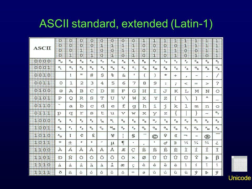 ASCII standard, extended (Latin-1)