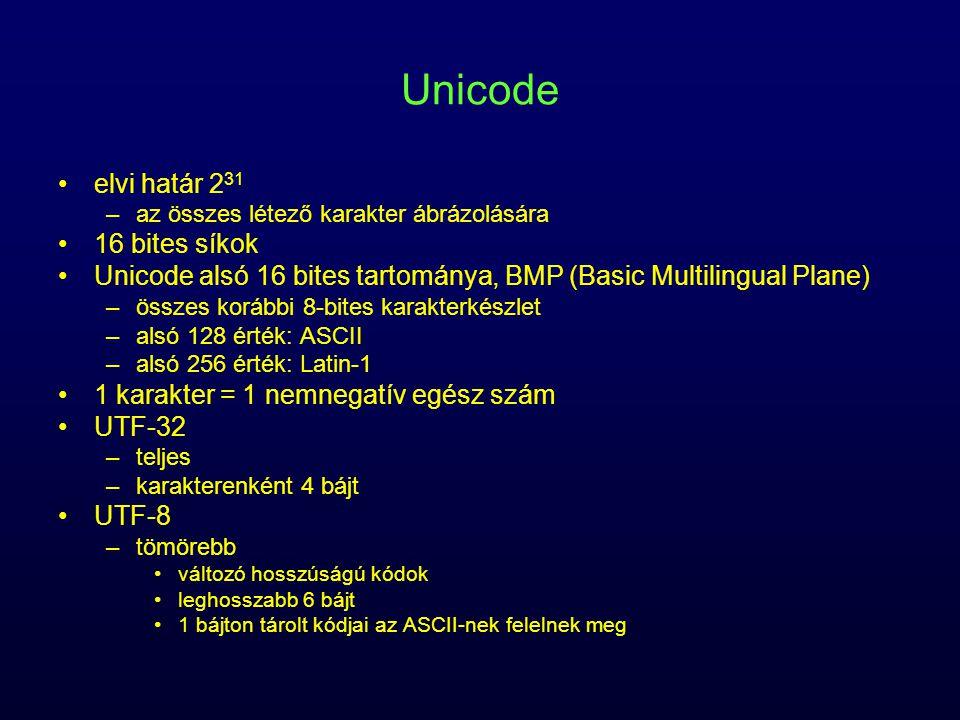 Unicode elvi határ 231 16 bites síkok