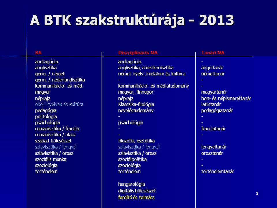 A BTK szakstruktúrája - 2013