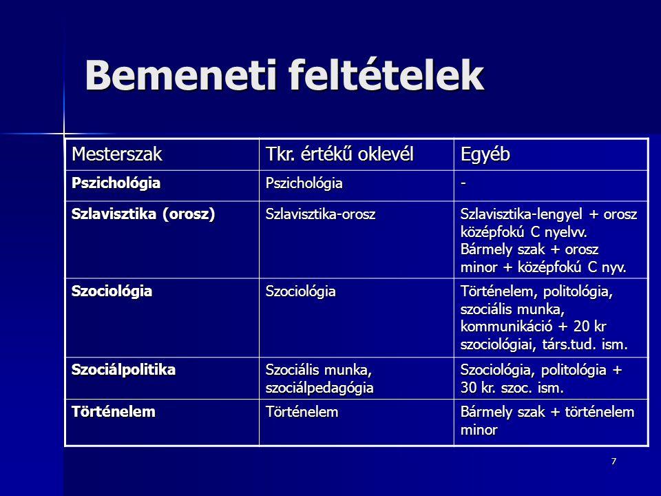 Bemeneti feltételek Mesterszak Tkr. értékű oklevél Egyéb Pszichológia