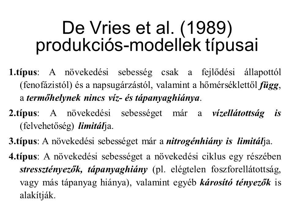 De Vries et al. (1989) produkciós-modellek típusai
