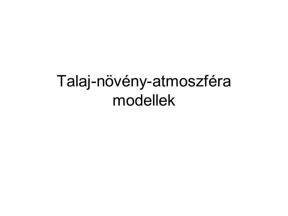 Talaj-növény-atmoszféra modellek
